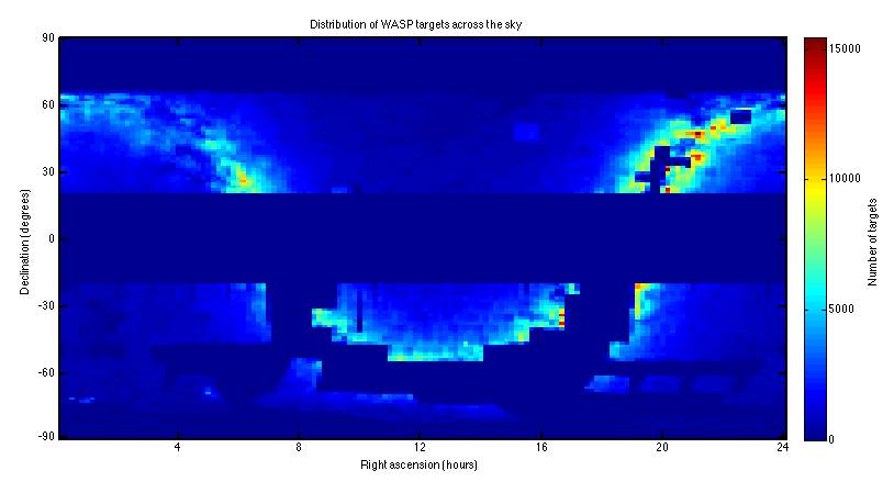 WASP density across sky